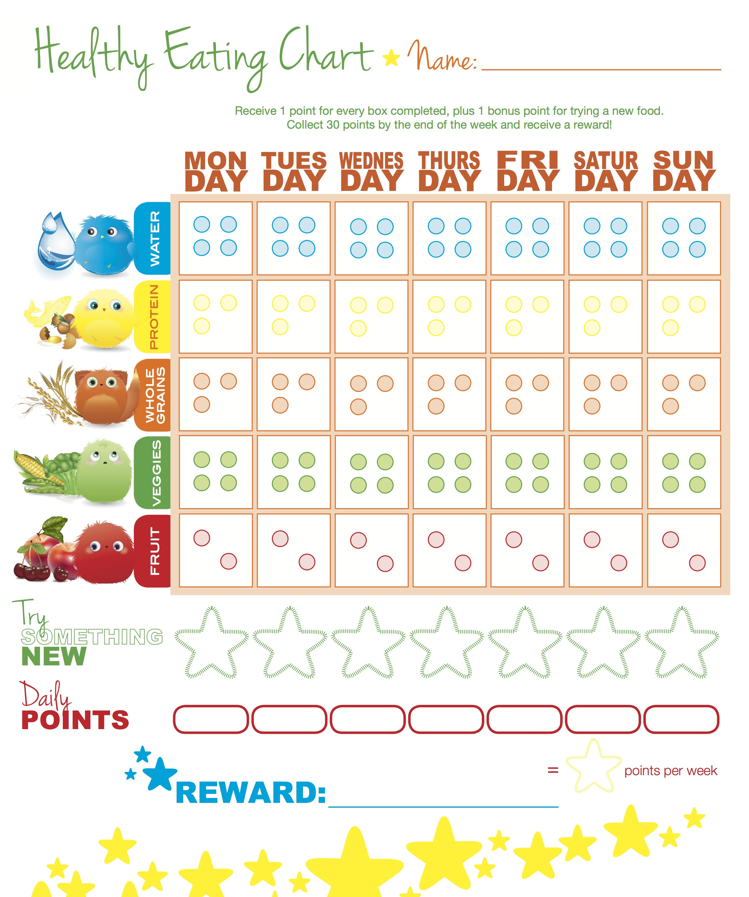 Healthy Eating Chart For Toddlers Weight Loss With Diet Pills Toddlersbikini Competition